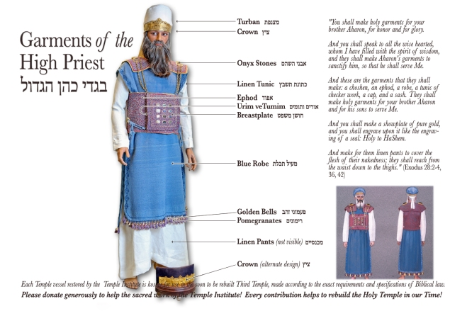 Garments of the High Priest